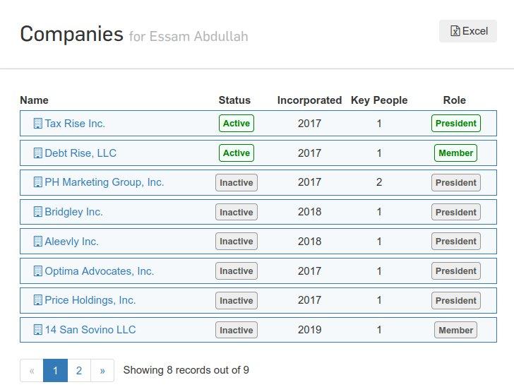CorporationWiki-Essam-Abdullah