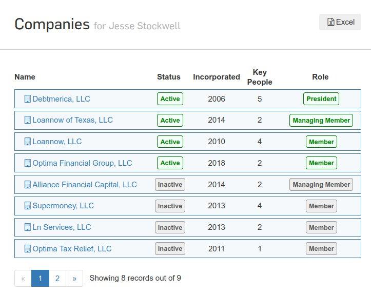 CorporationWiki-Jesse-Stockwell